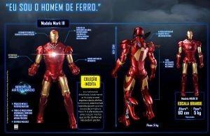 Iron Man: Armadura de Stark ganha réplica colecionável 6